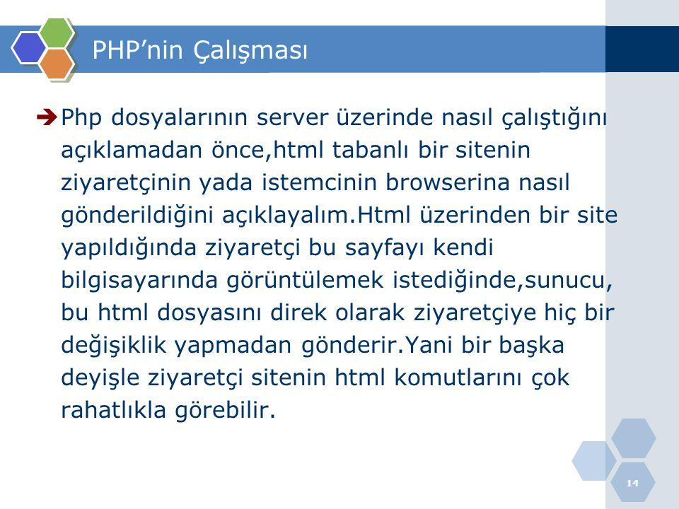  Php dosyalarının server üzerinde nasıl çalıştığını açıklamadan önce,html tabanlı bir sitenin ziyaretçinin yada istemcinin browserina nasıl gönderild