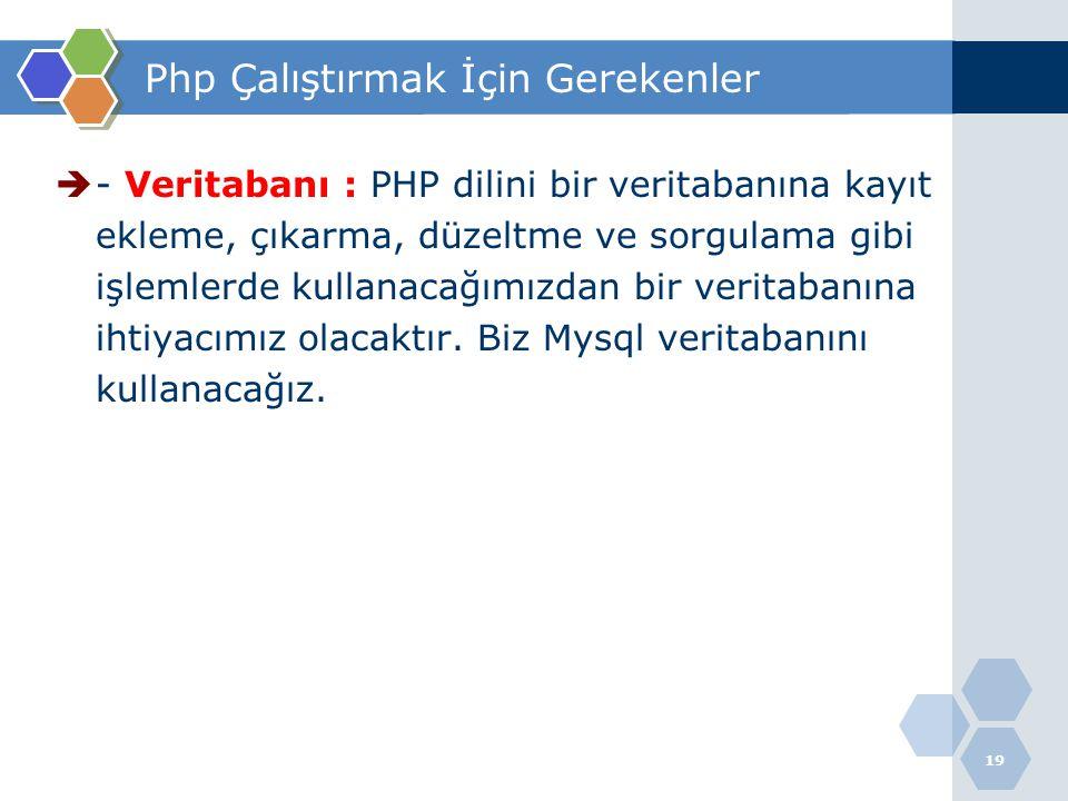  - Veritabanı : PHP dilini bir veritabanına kayıt ekleme, çıkarma, düzeltme ve sorgulama gibi işlemlerde kullanacağımızdan bir veritabanına ihtiyacım