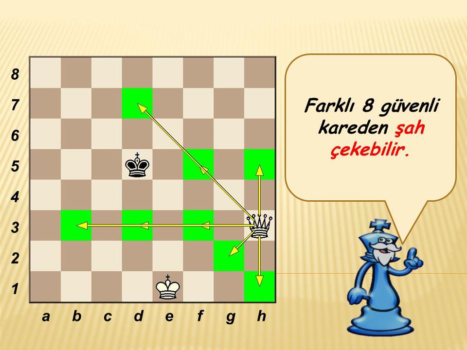 Farklı 8 güvenli kareden şah çekebilir. abcdefgh 8 7 6 5 4 3 2 1