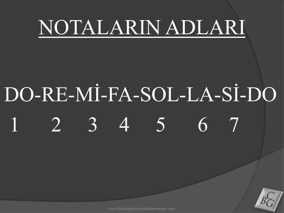 NOTALARIN ADLARI DO-RE-Mİ-FA-SOL-LA-Sİ-DO 1 2 3 4 5 6 7 www.klasikgitarcalmakistermisiniz.com
