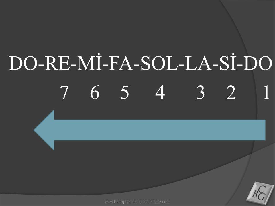 DO-RE-Mİ-FA-SOL-LA-Sİ-DO 7 6 5 4 3 2 1