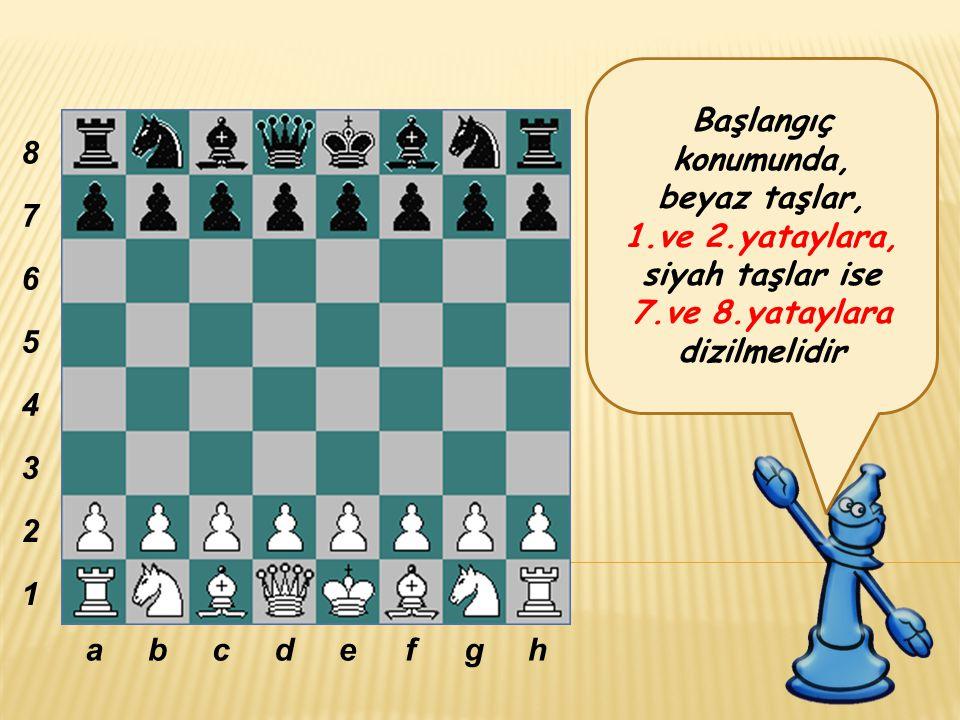 Başlangıç konumunda, beyaz taşlar, 1.ve 2.yataylara, siyah taşlar ise 7.ve 8.yataylara dizilmelidir abcdefgh 8 7 6 5 4 3 2 1