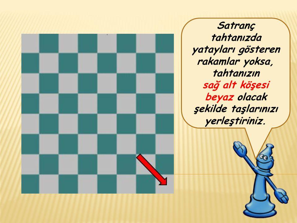 Satranç tahtanızda yatayları gösteren rakamlar yoksa, tahtanızın sağ alt köşesi beyaz olacak şekilde taşlarınızı yerleştiriniz.