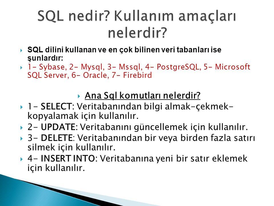  SQL dilini kullanan ve en çok bilinen veri tabanları ise şunlardır:  1- Sybase, 2- Mysql, 3- Mssql, 4- PostgreSQL, 5- Microsoft SQL Server, 6- Orac