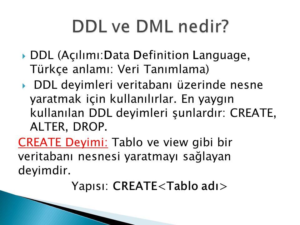  DDL (Açılımı:Data Definition Language, Türkçe anlamı: Veri Tanımlama)  DDL deyimleri veritabanı üzerinde nesne yaratmak için kullanılırlar. En yayg
