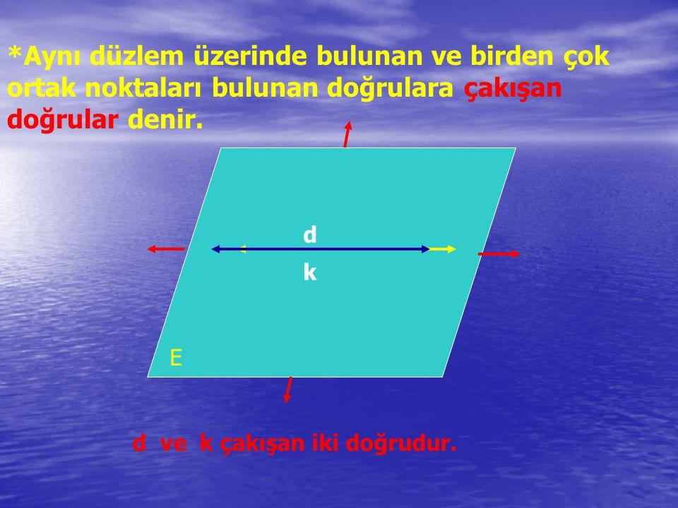 *Aynı düzlem üzerinde bulunan ve birden çok ortak noktaları bulunan doğrulara çakışan doğrular denir. E d k d ve k çakışan iki doğrudur.