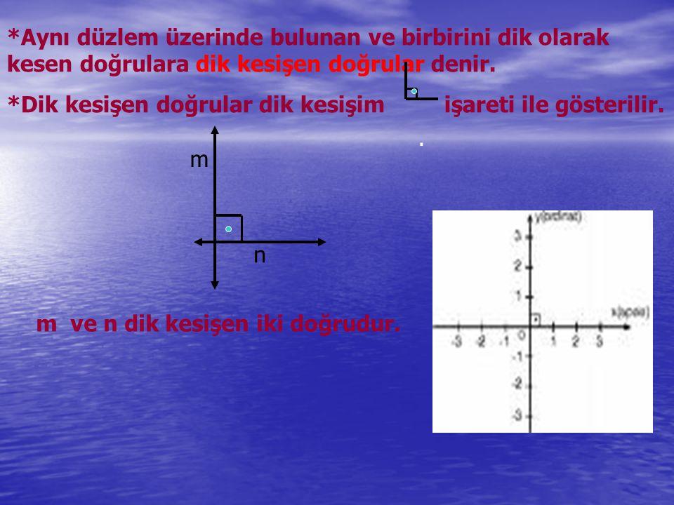 m n *Aynı düzlem üzerinde bulunan ve birbirini dik olarak kesen doğrulara dik kesişen doğrular denir. *Dik kesişen doğrular dik kesişim işareti ile gö