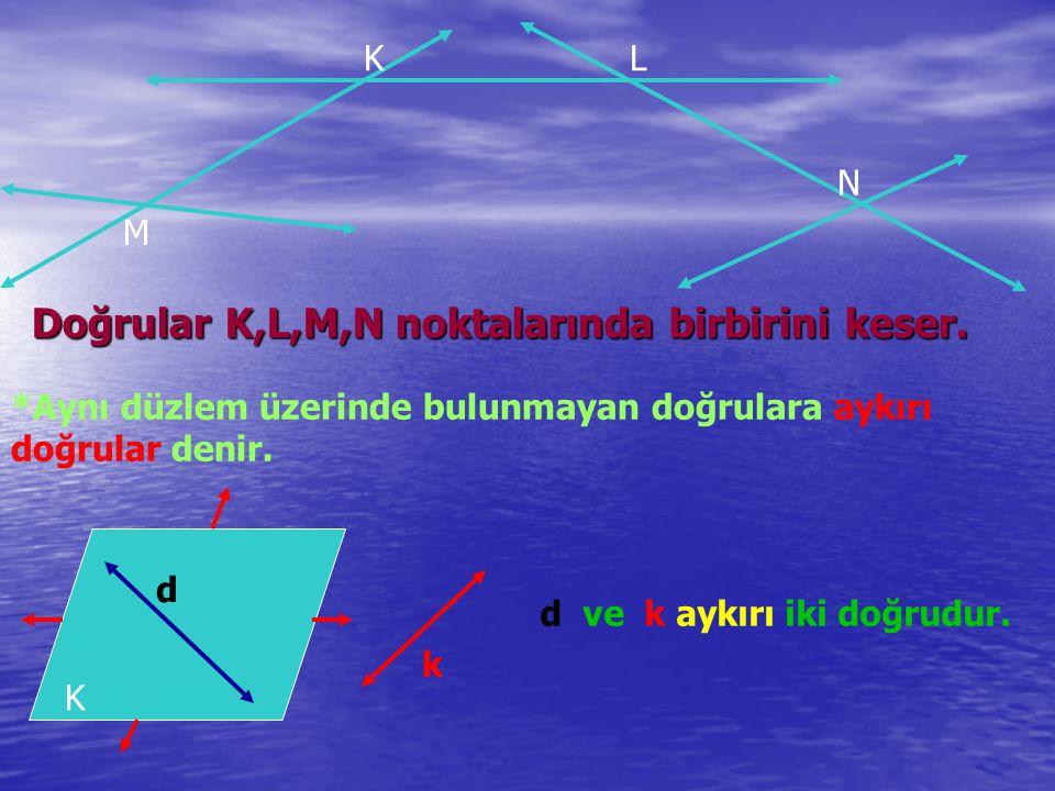 KL M Doğrular K,L,M,N noktalarında birbirini keser. N *Aynı düzlem üzerinde bulunmayan doğrulara aykırı doğrular denir. d k d ve k aykırı iki doğrudur