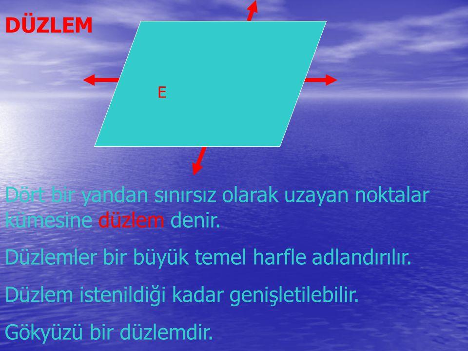 Dört bir yandan sınırsız olarak uzayan noktalar kümesine düzlem denir. Düzlemler bir büyük temel harfle adlandırılır. Düzlem istenildiği kadar genişle