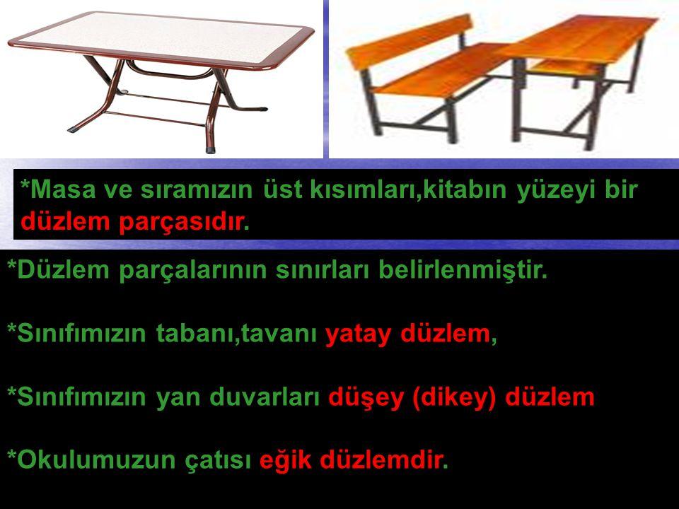 *Masa ve sıramızın üst kısımları,kitabın yüzeyi bir düzlem parçasıdır. *Düzlem parçalarının sınırları belirlenmiştir. *Sınıfımızın tabanı,tavanı yatay