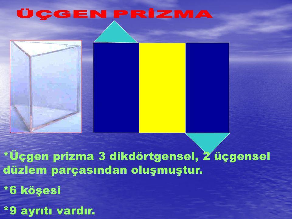 *Üçgen prizma 3 dikdörtgensel, 2 üçgensel düzlem parçasından oluşmuştur. *6 köşesi *9 ayrıtı vardır.
