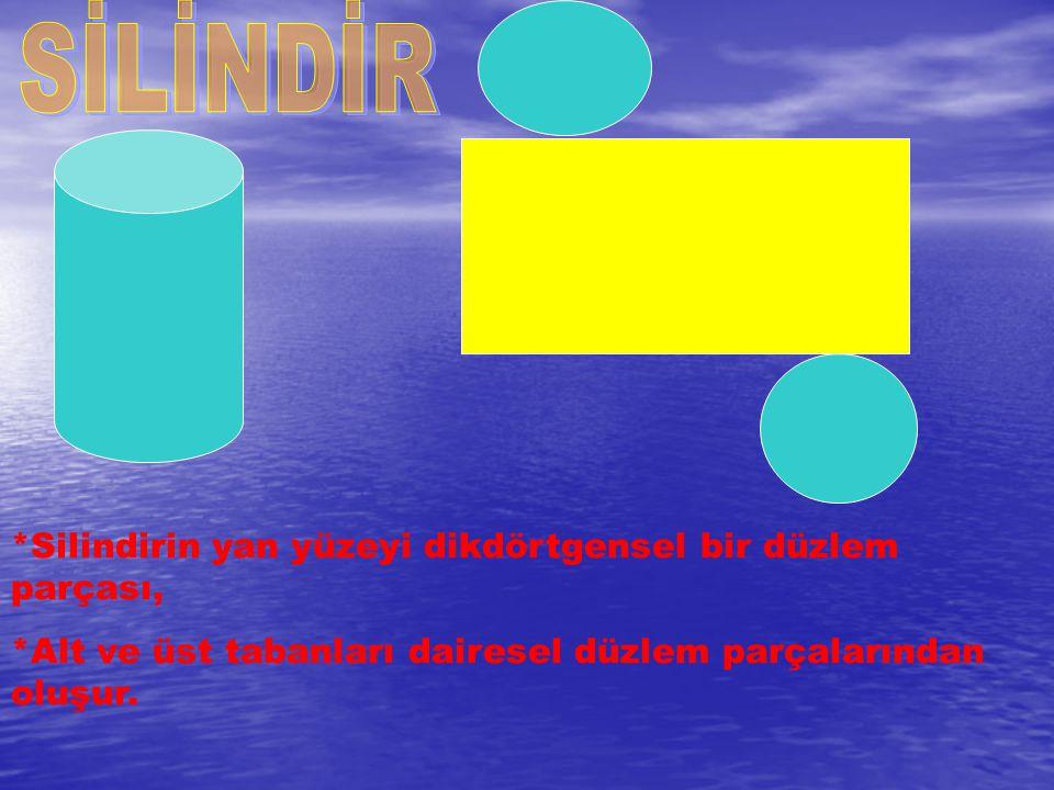 *Silindirin yan yüzeyi dikdörtgensel bir düzlem parçası, *Alt ve üst tabanları dairesel düzlem parçalarından oluşur.