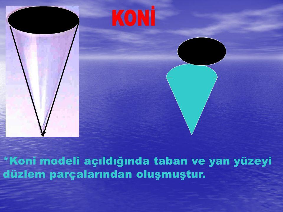 *Koni modeli açıldığında taban ve yan yüzeyi düzlem parçalarından oluşmuştur.