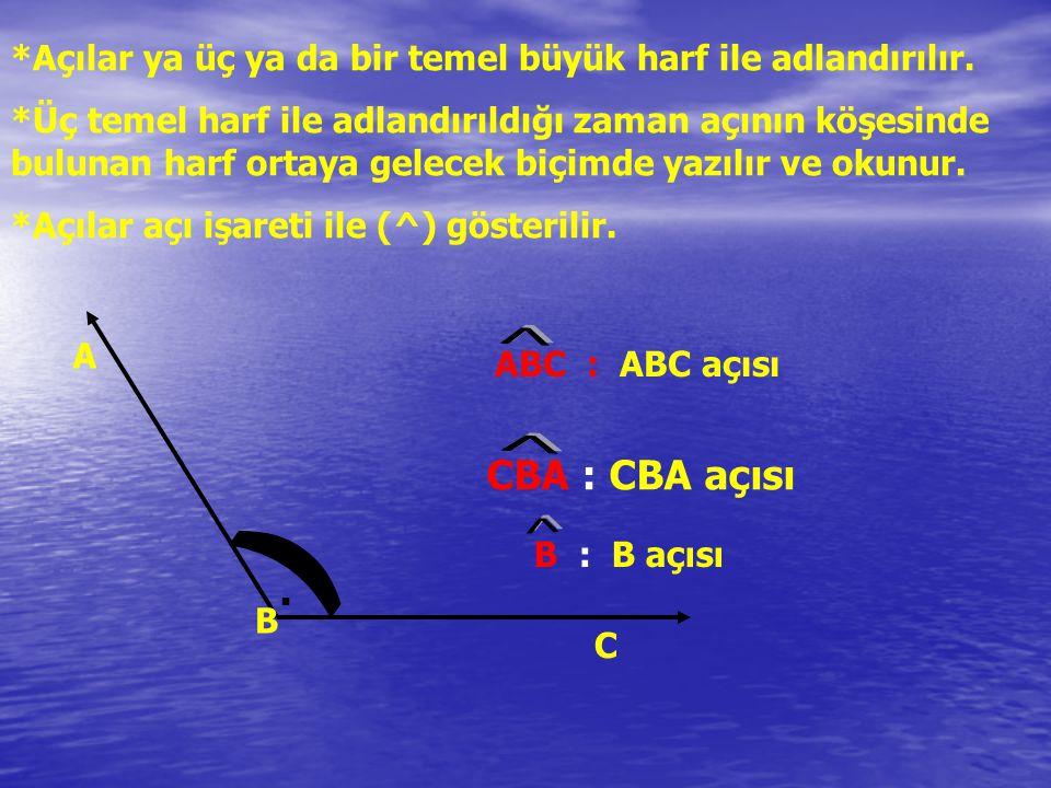 *Açılar ya üç ya da bir temel büyük harf ile adlandırılır. *Üç temel harf ile adlandırıldığı zaman açının köşesinde bulunan harf ortaya gelecek biçimd