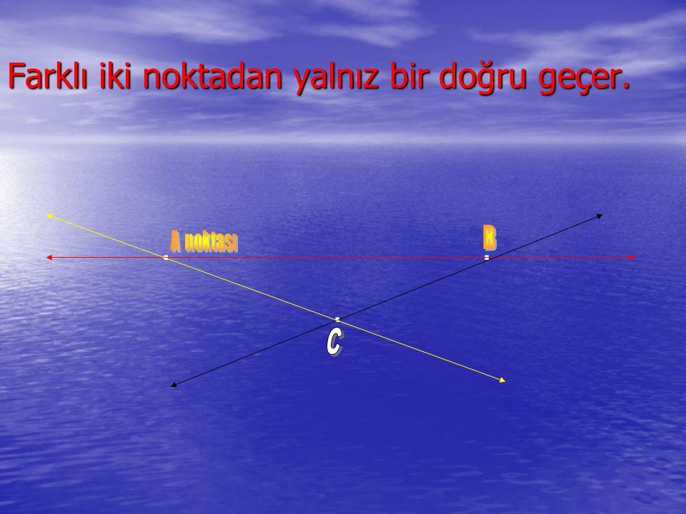 DOĞRU Her iki yönde sınırsız olarak uzayan noktalar kümesine doğru doğru denir.