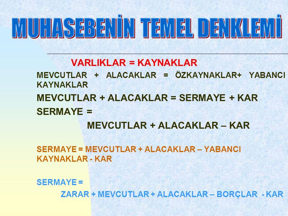 VARLIKLAR = KAYNAKLAR MEVCUTLAR + ALACAKLAR = ÖZKAYNAKLAR+ YABANCI KAYNAKLAR MEVCUTLAR + ALACAKLAR = SERMAYE + KAR SERMAYE = MEVCUTLAR + ALACAKLAR – K