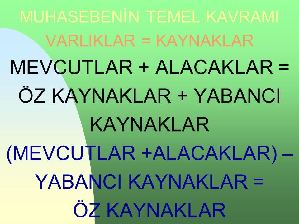 MUHASEBENİN TEMEL KAVRAMI VARLIKLAR = KAYNAKLAR MEVCUTLAR + ALACAKLAR = ÖZ KAYNAKLAR + YABANCI KAYNAKLAR (MEVCUTLAR +ALACAKLAR) – YABANCI KAYNAKLAR =