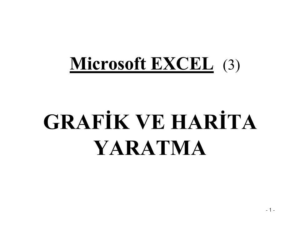 - 1 - Microsoft EXCEL (3) GRAFİK VE HARİTA YARATMA