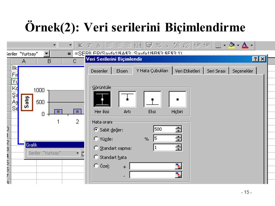 - 15 - Örnek(2): Veri serilerini Biçimlendirme