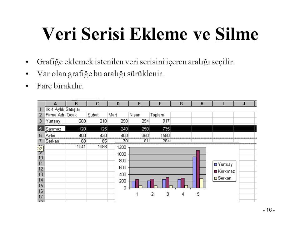 - 16 - Veri Serisi Ekleme ve Silme •Grafiğe eklemek istenilen veri serisini içeren aralığı seçilir. •Var olan grafiğe bu aralığı sürüklenir. •Fare bır