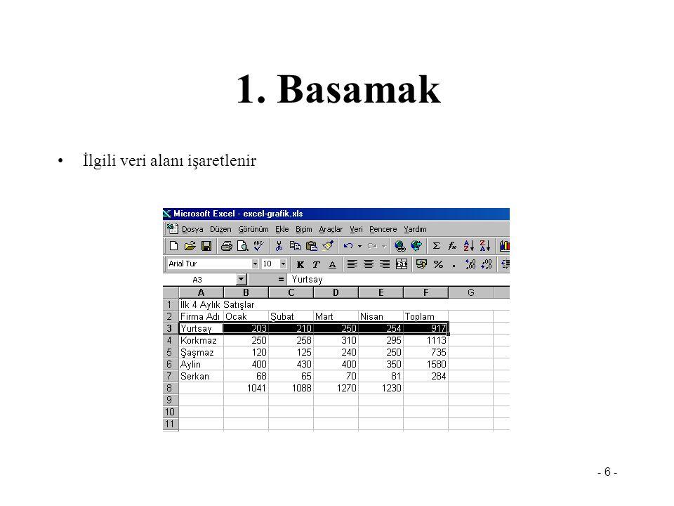 - 6 - 1. Basamak •İlgili veri alanı işaretlenir