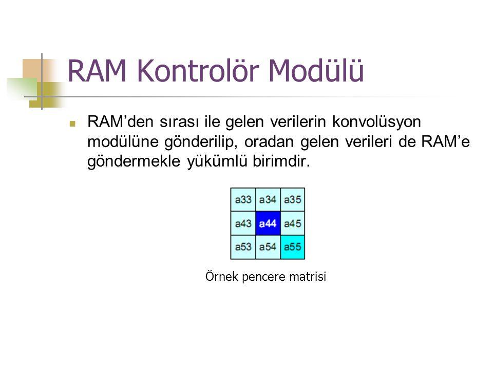 RAM Kontrolör Modülü  RAM'den sırası ile gelen verilerin konvolüsyon modülüne gönderilip, oradan gelen verileri de RAM'e göndermekle yükümlü birimdir