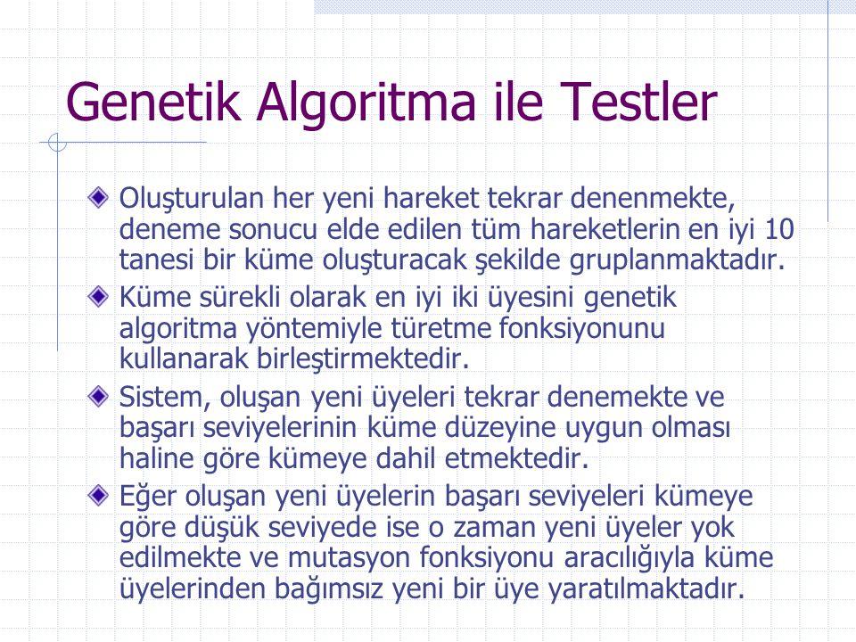 Genetik Algoritma ile Testler Oluşturulan her yeni hareket tekrar denenmekte, deneme sonucu elde edilen tüm hareketlerin en iyi 10 tanesi bir küme olu