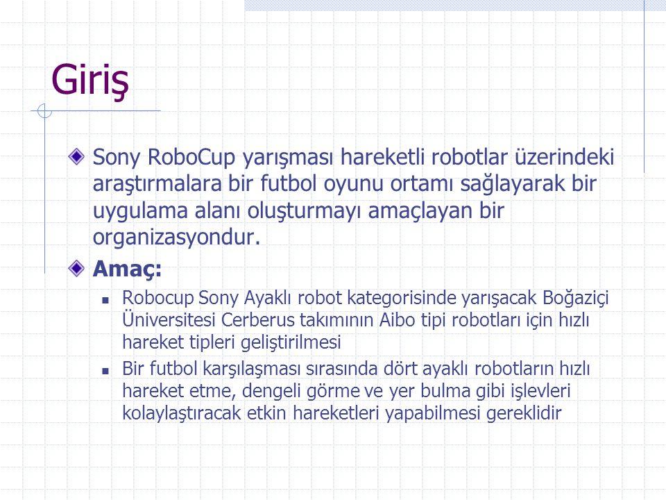 Giriş Sony RoboCup yarışması hareketli robotlar üzerindeki araştırmalara bir futbol oyunu ortamı sağlayarak bir uygulama alanı oluşturmayı amaçlayan b