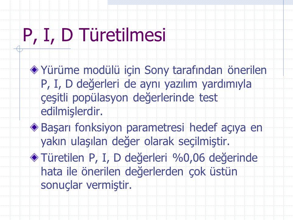 P, I, D Türetilmesi Yürüme modülü için Sony tarafından önerilen P, I, D değerleri de aynı yazılım yardımıyla çeşitli popülasyon değerlerinde test edil