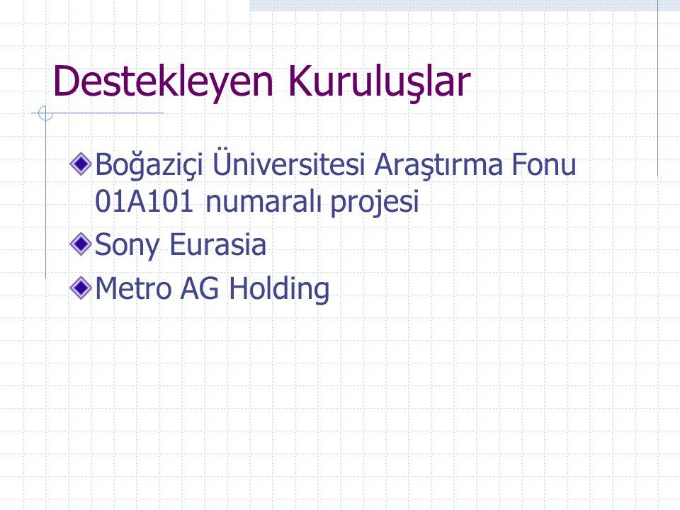 Destekleyen Kuruluşlar Boğaziçi Üniversitesi Araştırma Fonu 01A101 numaralı projesi Sony Eurasia Metro AG Holding