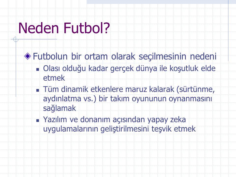 Neden Futbol? Futbolun bir ortam olarak seçilmesinin nedeni  Olası olduğu kadar gerçek dünya ile koşutluk elde etmek  Tüm dinamik etkenlere maruz ka