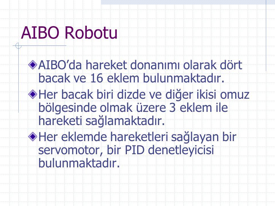 AIBO Robotu AIBO'da hareket donanımı olarak dört bacak ve 16 eklem bulunmaktadır. Her bacak biri dizde ve diğer ikisi omuz bölgesinde olmak üzere 3 ek