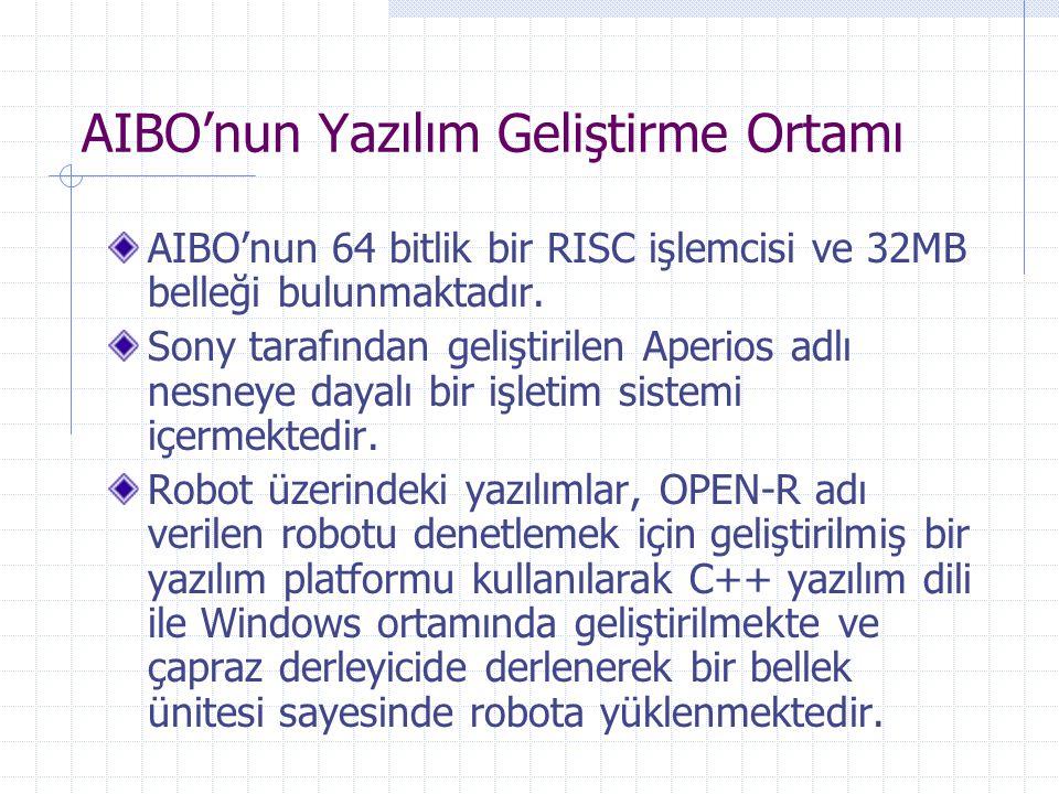 AIBO'nun Yazılım Geliştirme Ortamı AIBO'nun 64 bitlik bir RISC işlemcisi ve 32MB belleği bulunmaktadır. Sony tarafından geliştirilen Aperios adlı nesn