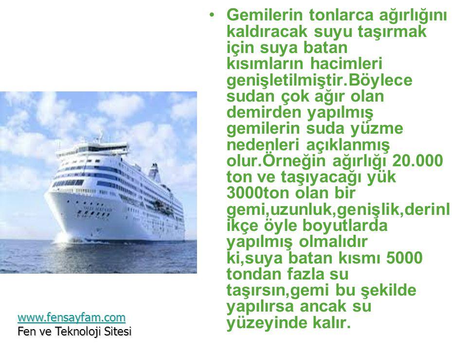 •Gemilerin tonlarca ağırlığını kaldıracak suyu taşırmak için suya batan kısımların hacimleri genişletilmiştir.Böylece sudan çok ağır olan demirden yap