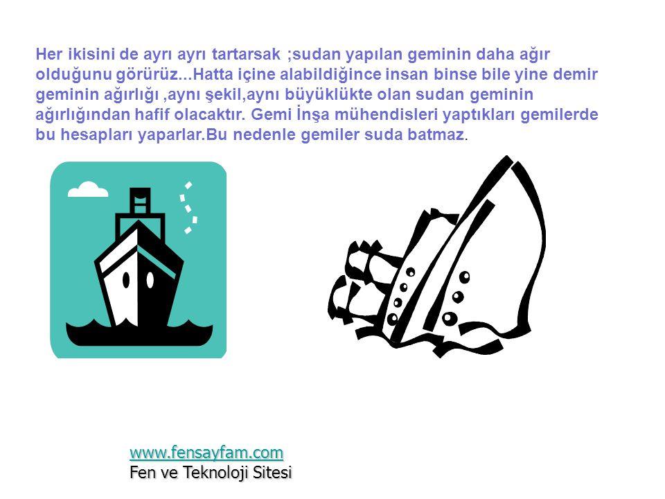 Her ikisini de ayrı ayrı tartarsak ;sudan yapılan geminin daha ağır olduğunu görürüz...Hatta içine alabildiğince insan binse bile yine demir geminin ağırlığı,aynı şekil,aynı büyüklükte olan sudan geminin ağırlığından hafif olacaktır.
