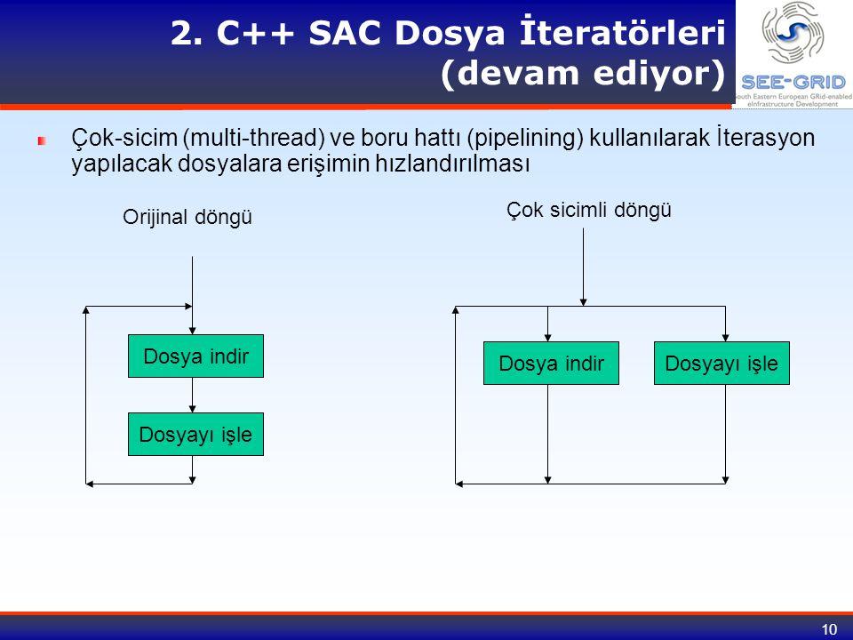10 2. C++ SAC Dosya İteratörleri (devam ediyor) Çok-sicim (multi-thread) ve boru hattı (pipelining) kullanılarak İterasyon yapılacak dosyalara erişimi