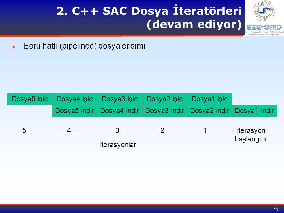 11 2. C++ SAC Dosya İteratörleri (devam ediyor) Boru hatlı (pipelined) dosya erişimi Dosya1 indir Dosya1 işle Dosya2 indirDosya3 indir Dosya2 işle Dos