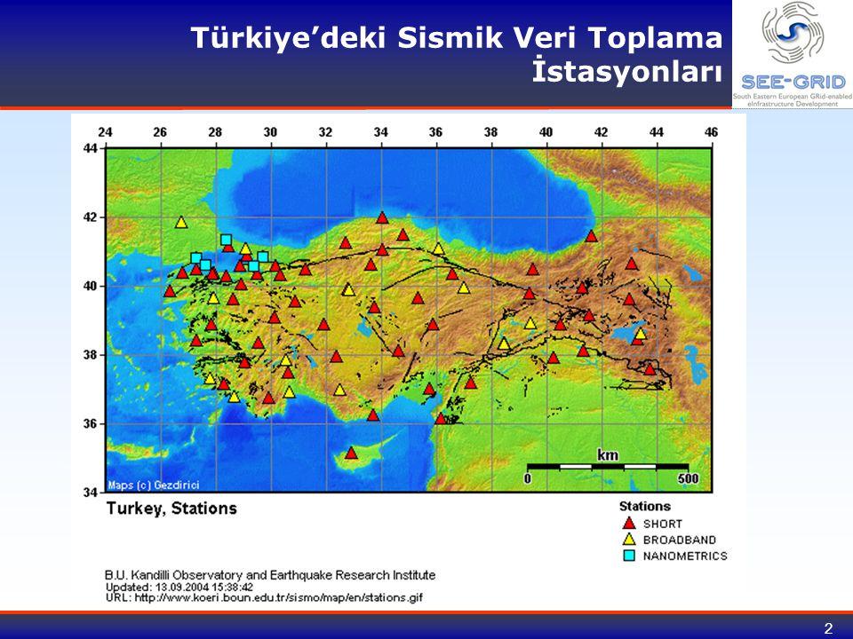 2 Türkiye'deki Sismik Veri Toplama İstasyonları