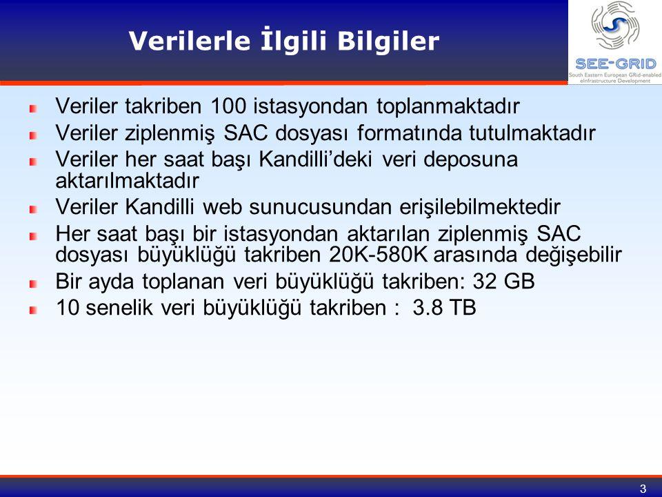 3 Verilerle İlgili Bilgiler Veriler takriben 100 istasyondan toplanmaktadır Veriler ziplenmiş SAC dosyası formatında tutulmaktadır Veriler her saat ba