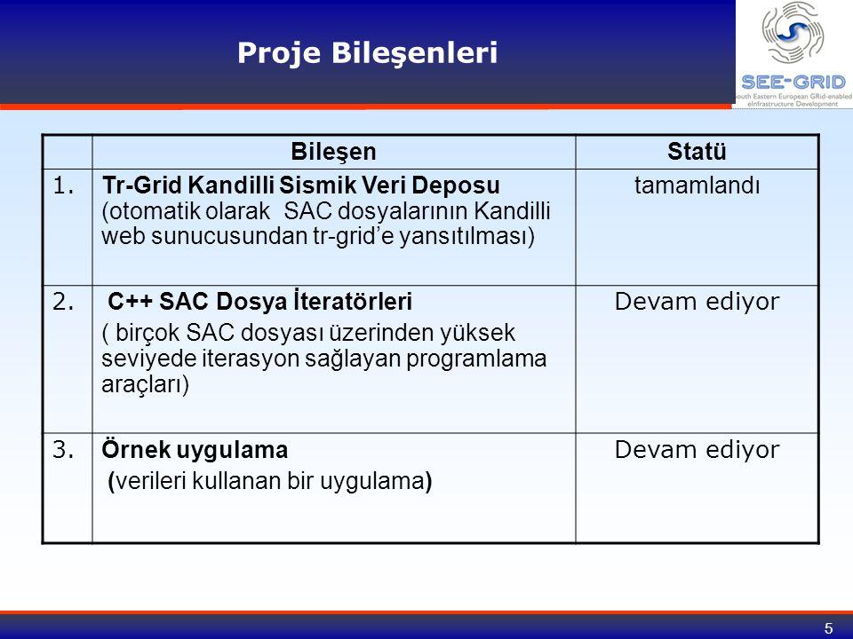 5 Proje Bileşenleri BileşenStatü 1. Tr-Grid Kandilli Sismik Veri Deposu (otomatik olarak SAC dosyalarının Kandilli web sunucusundan tr-grid'e yansıtıl