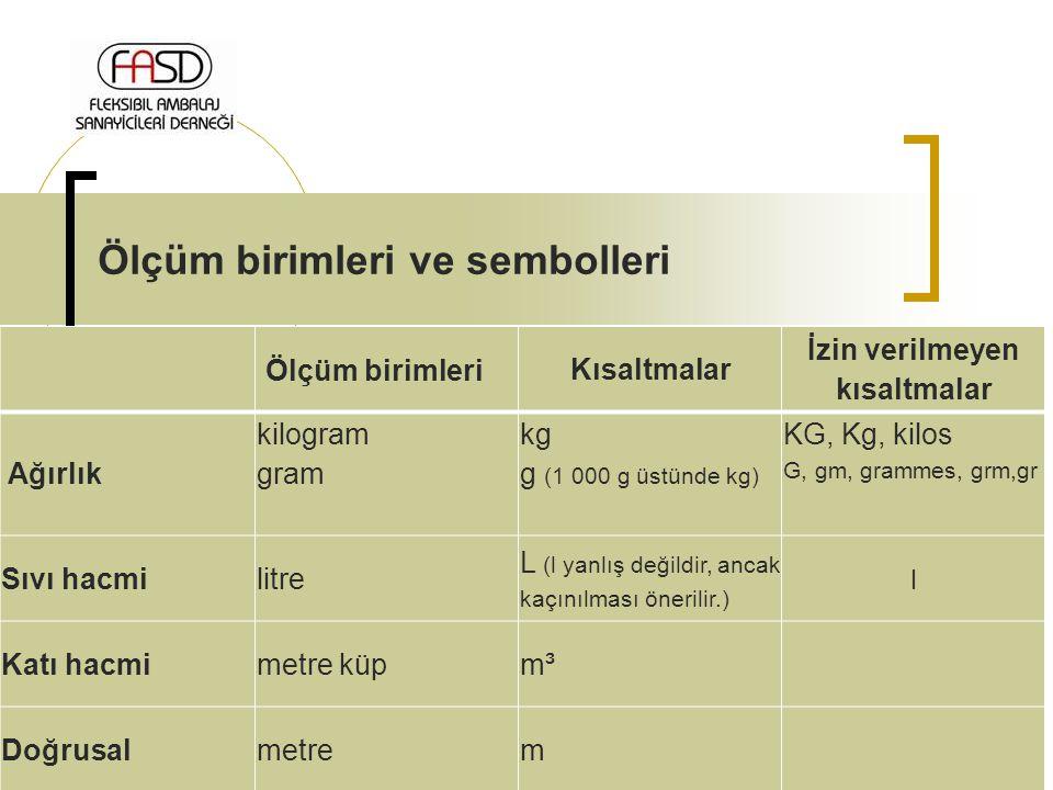 Ölçüm birimleri ve sembolleri Ölçüm birimleri  Kısaltmalar  İzin verilmeyen kısaltmalar Ağırlık kilogram gram  kg  g (1 000 g üstünde kg)  KG, Kg