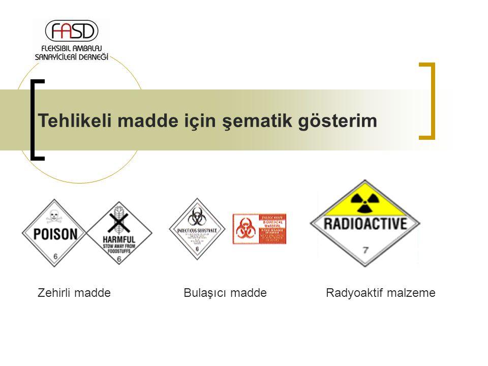 Tehlikeli madde için şematik gösterim Zehirli maddeBulaşıcı maddeRadyoaktif malzeme