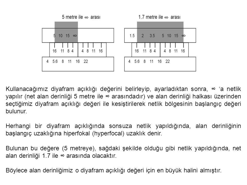 Kullanacağımız diyafram açıklığı değerini belirleyip, ayarladıktan sonra, ∞ 'a netlik yapılır (net alan derinliği 5 metre ile ∞ arasındadır) ve alan d