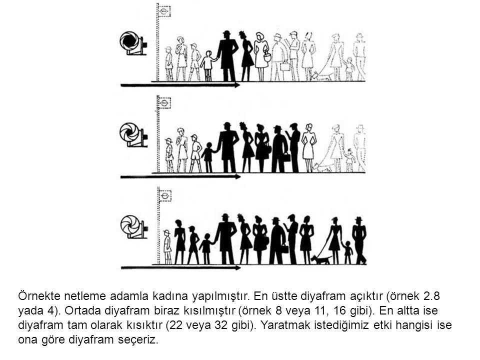 Örnekte netleme adamla kadına yapılmıştır. En üstte diyafram açıktır (örnek 2.8 yada 4). Ortada diyafram biraz kısılmıştır (örnek 8 veya 11, 16 gibi).