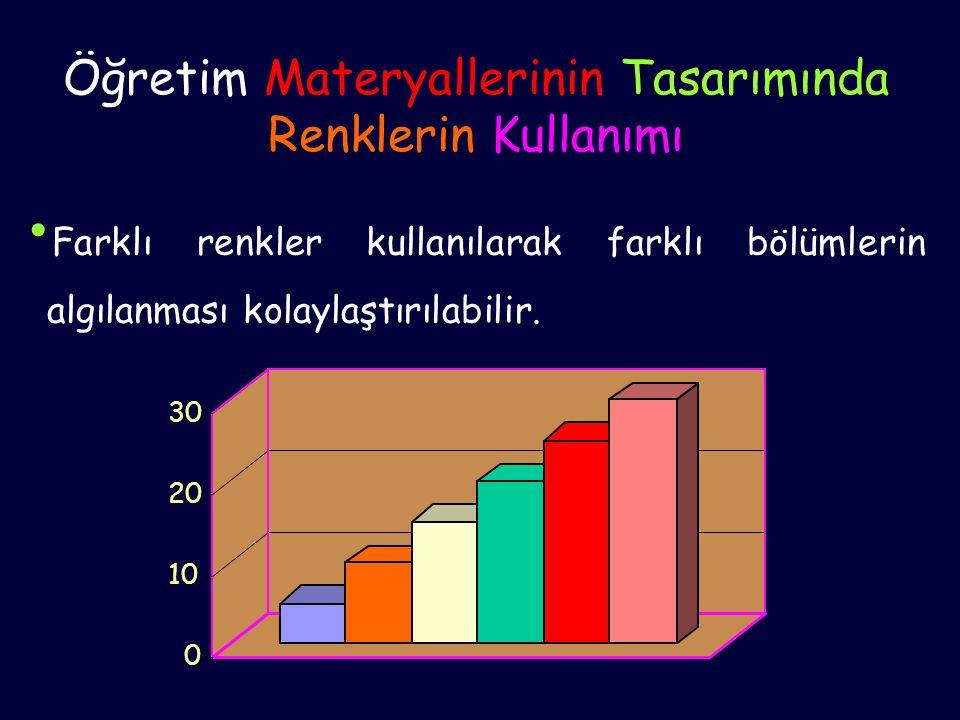 Öğretim Materyallerinin Tasarımında Renklerin Kullanımı • Farklı renkler kullanılarak farklı bölümlerin algılanması kolaylaştırılabilir. 0 10 20 30