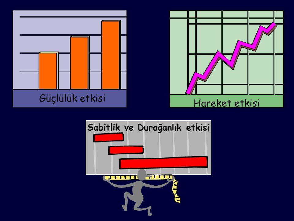 Sergileme alanı üzerinde yer alan öğeler belirgin geometrik yapılar, örneğin bir daire üzerine yerleştirilmesi kod çözme sürecini kolaylaştırır.