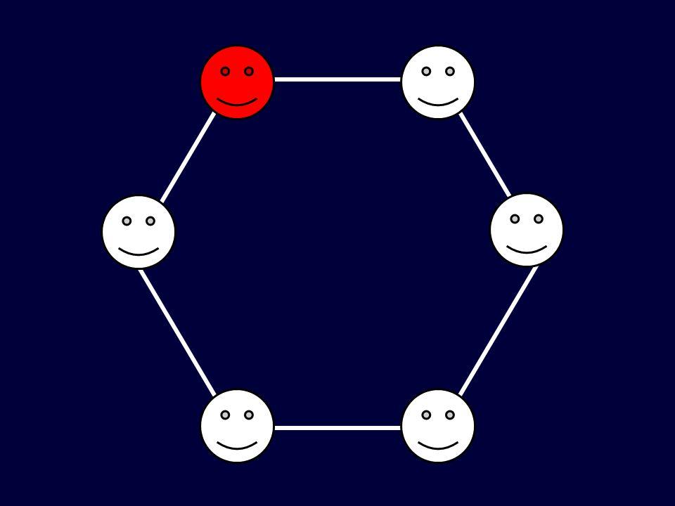 1- Yapısal/Biçimsel Elemanların Kullanım İlkeleri *Şekil-form Şekil bir yüzey üzerinde oluşturulan iki boyutlu biçimlerdir.
