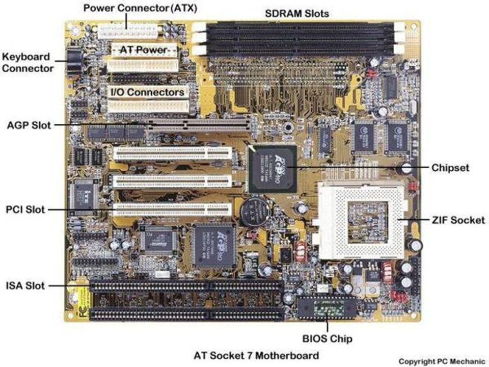 ISA (Industry Standart Architecture) Slot  ISA slotlar eski tip iç bağlantılarda modem,ses,ekran,ağ gibi bağlantılarda kullanılıyordu.