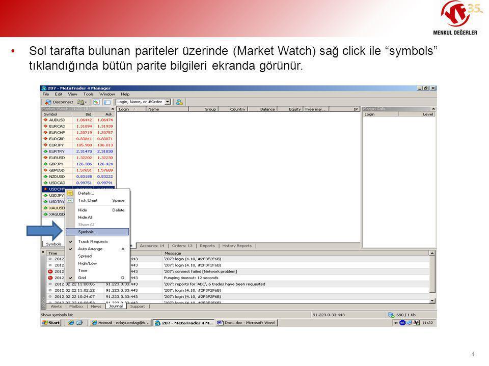 """•Sol tarafta bulunan pariteler üzerinde (Market Watch) sağ click ile """"symbols"""" tıklandığında bütün parite bilgileri ekranda görünür. 4"""