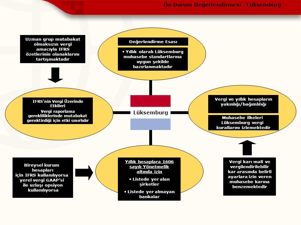 Yıllık hesaplara 1606 sayılı Yönetmelik altında izin • Yıllık olarak Lüksemburg muhasebe standartlarına uygun şekilde hazırlanmaktadır IFRS'nin Vergi Üzerinde Etkileri Vergi karı mali ve vergilendirilebilir kar arasında belirli ayarlara izin veren muhasebe karına benzemektedir Değerlendirme Esası Vergi raporlama gerekliliklerinde mutabakat gerektirdiği için etki sınırlıdır Lüksemburg • Listede yer alan şirketler • Listede yer almayan bankalar Bireysel kurum hesapları için IFRS kullanılıyorsa yerel vergi GAAP'si ile uzlaşı opsiyon kullanılıyorsa Muhasebe ilkeleri Lüksemburg vergi kurallarını izlemektedir Vergi ve yıllık hesapların yakınlığı/bağımlılığı Ön Durum Değerlendirmesi - Lüksemburg Uzman grup mutabakat olmaksızın vergi amacıyla IFRS özetlerinin olanaklarını tartışmaktadır